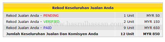 Komisen affiliate - income program buat duit online percuma