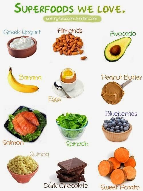 Makanan apa saja yang baik untuk diet?