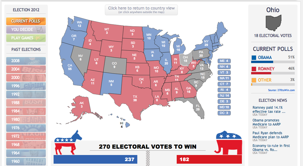 Play The Election Games For Learning About The U S Presidential Election