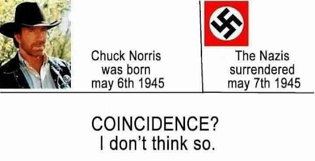 Chuck NorrisChuck Norris Birthday Meme