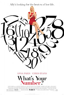 What's Your Number? (2011) Poster
