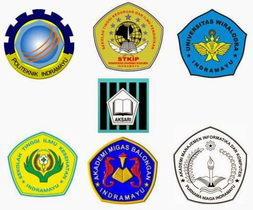 Daftar Perguruan Tinggi Swasta di Indramayu Kota Mangga