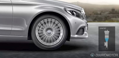 Mercedes-Benz Classe C Roda