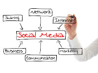 10 Taktik Pemasaran Efektif Melalui Social Media