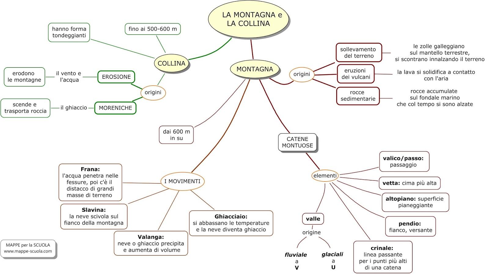 Populaire MAPPE per la SCUOLA: novembre 2011 HE24