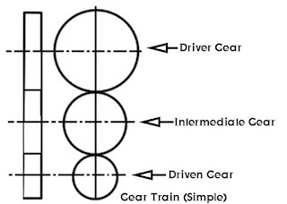 Gear Train (Simple)