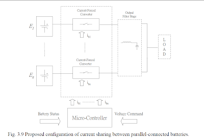 ac to dc converter thesis I modelling and control of dc to dc converter (buck) muhamad farhan bin umar baki this thesis is submitted as partial fulfillment of the.