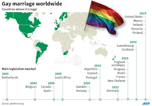 Gay Marriage Wordwide