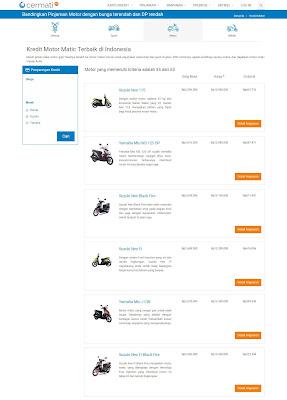 Tips Membeli Sepeda Motor Secara Kredit