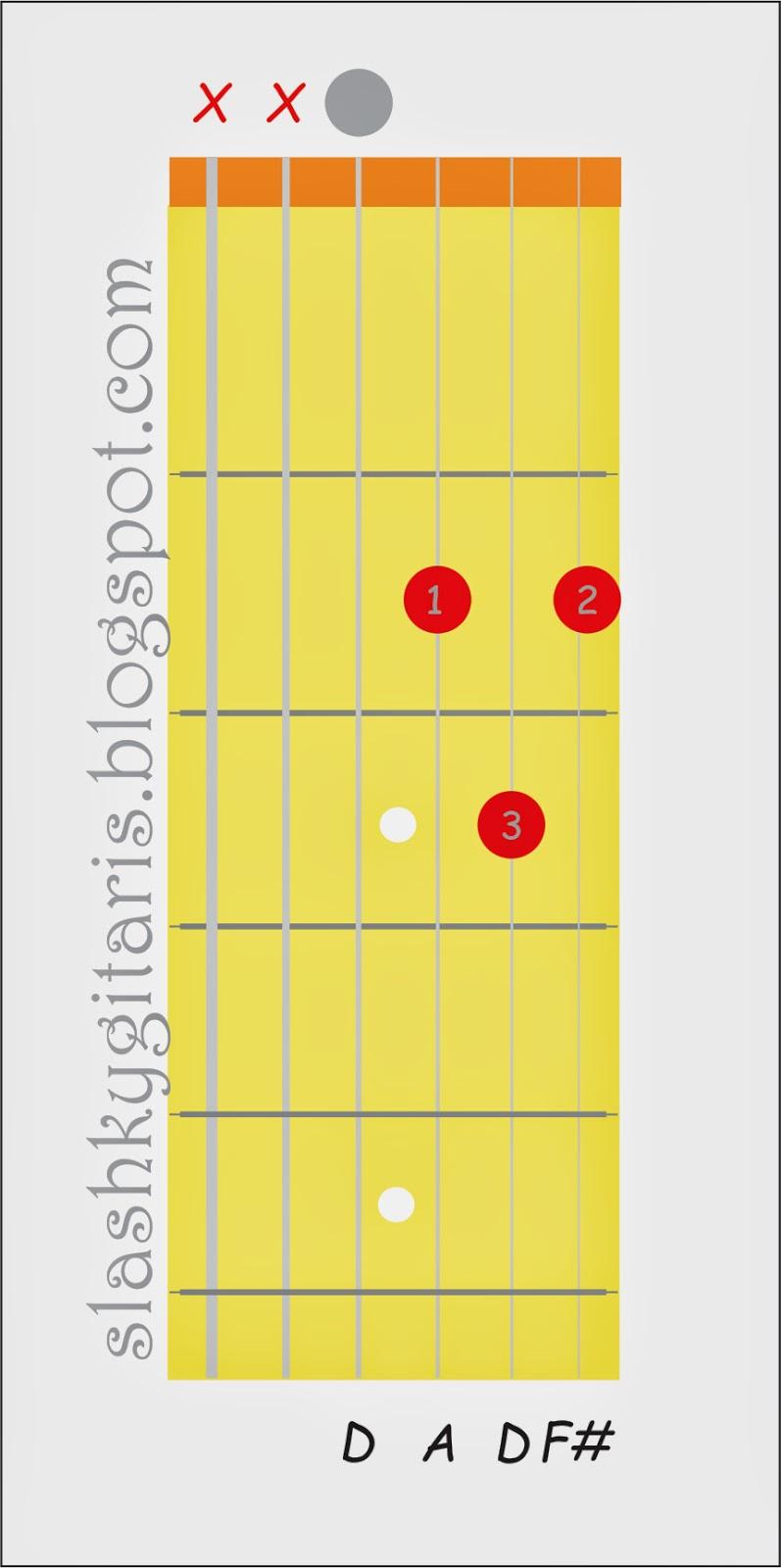 kunci gitar, chord gitar, kunci gitar peterpan, kunci gitar ungu, kunci gitar last child, kunci dasar gitar, cord gitar, gitar akustik, cara bermain gitar, kunci gitar armada, kord gitar, belajar gitar, D mayor