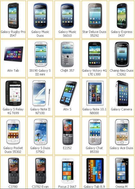 Daftar Harga HP Samsung Bulan Januari 2013