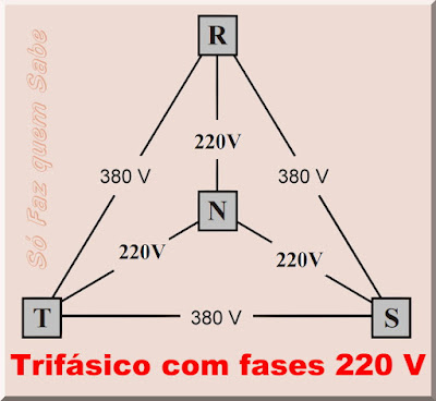 Esquema de ligação de cargas trifásicas Estrela/Triângulo - 220 V/380 V