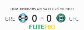 O placar de Grêmio 0x0 Coritiba pela 21ª rodada do Brasileirão 2015