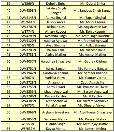 G.D Goenka Public School Dwarka Draw Of Lots General Category Shortlisted Candidates In Nursery Admission Session 2015-16