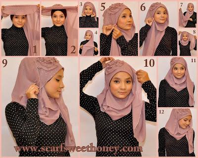 Tutorial Gambar Cara Memakai Jilbab Modern