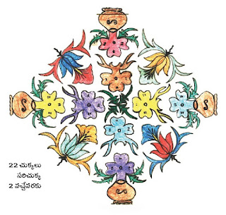rangoli kolam designs on pongal