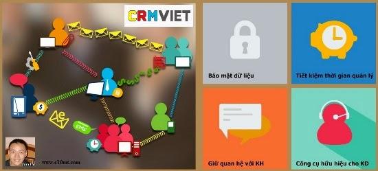 Phần mềm CRM quản trị khách hàng với web application CRMViet
