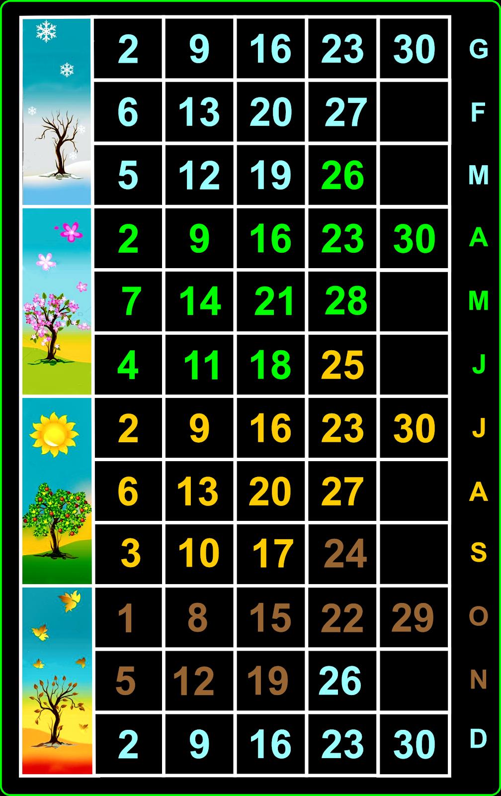 Calendari de sortides 2020