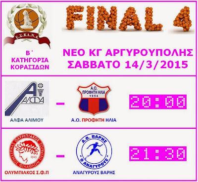 Το final four της Β΄ κορασίδων στην Αργυρούπολη