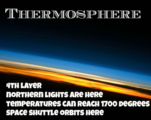 Essay On Thermosphere