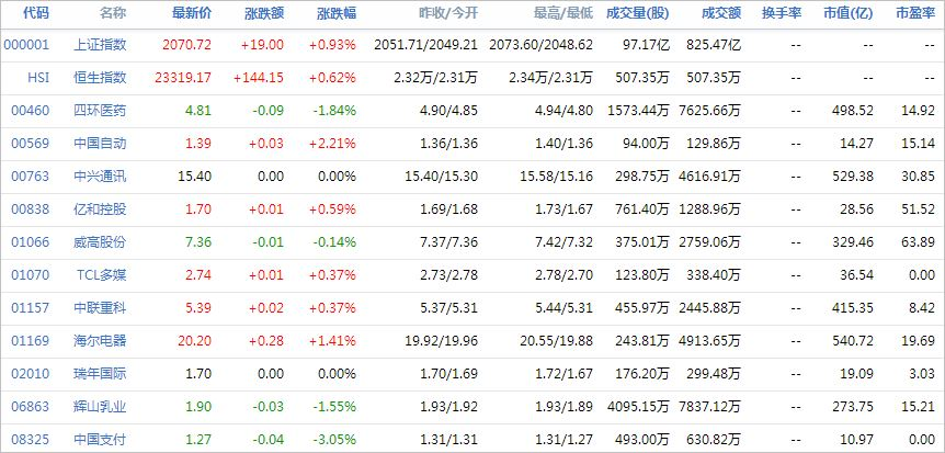 中国株コバンザメ投資ウォッチ銘柄watch20140613