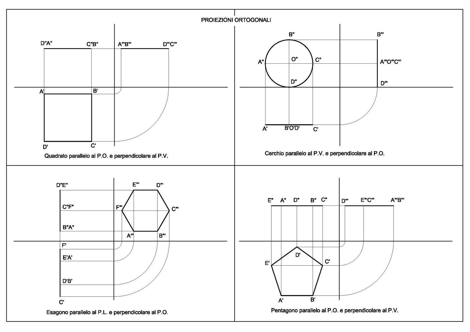 ARTEDIS 1 - Classe Prima --- a cura del prof. Vincenzo Esposito ...