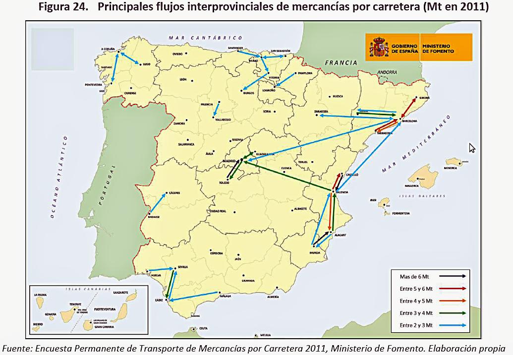 carreteras de andalucia: