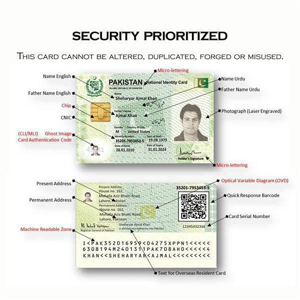 Of hi tech security solution for protection of your identity