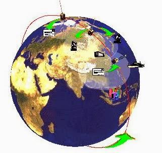 Paso de los satélites