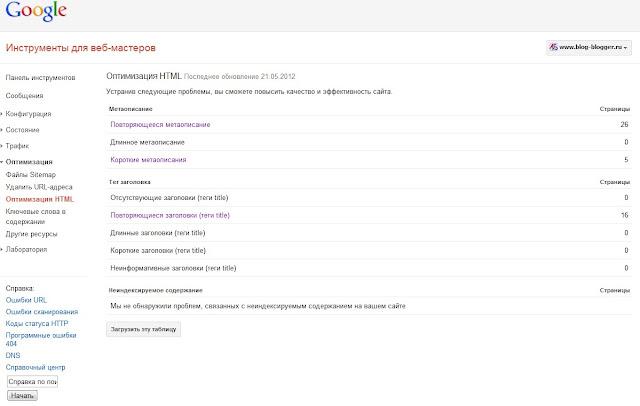 Проблемы,выявленные инструментами для веб-мастеров Google