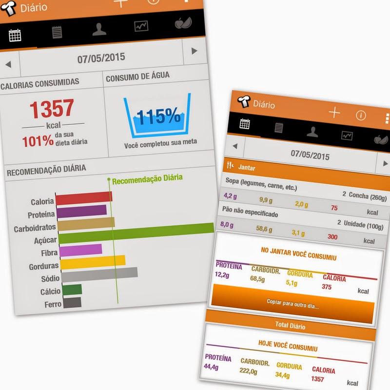 Techno Nutri: O melhor aplicativo para controlar a sua alimentação