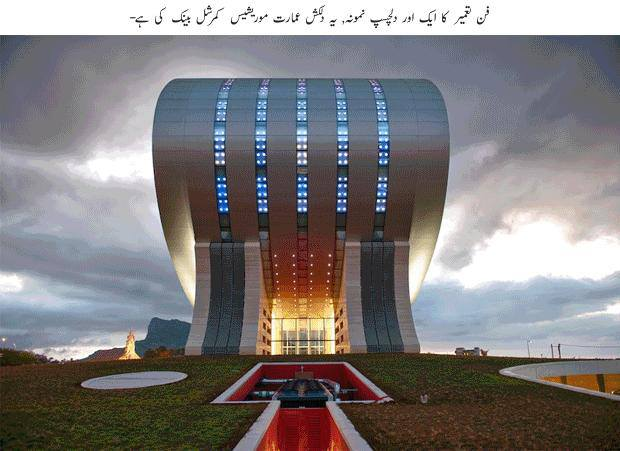 Famous building pictures all over the world with urdu for Nayyar ali dada home designs