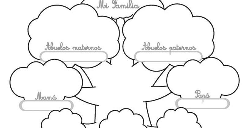 arbol genealogico para colorear - Onwe.bioinnovate.co