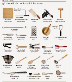 Уроки итальянского, кухонные приборы