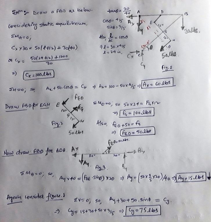 Solved Based On The Following 1 Draw The Shear Moment D: Structural Mechanics, Analysis