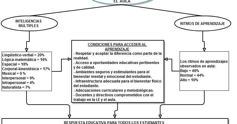 Accion educativa caracterizacion de los estudiantes en el for Accion educativa en el exterior