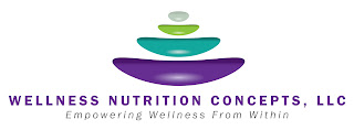 Wellness Nutrition Concepts