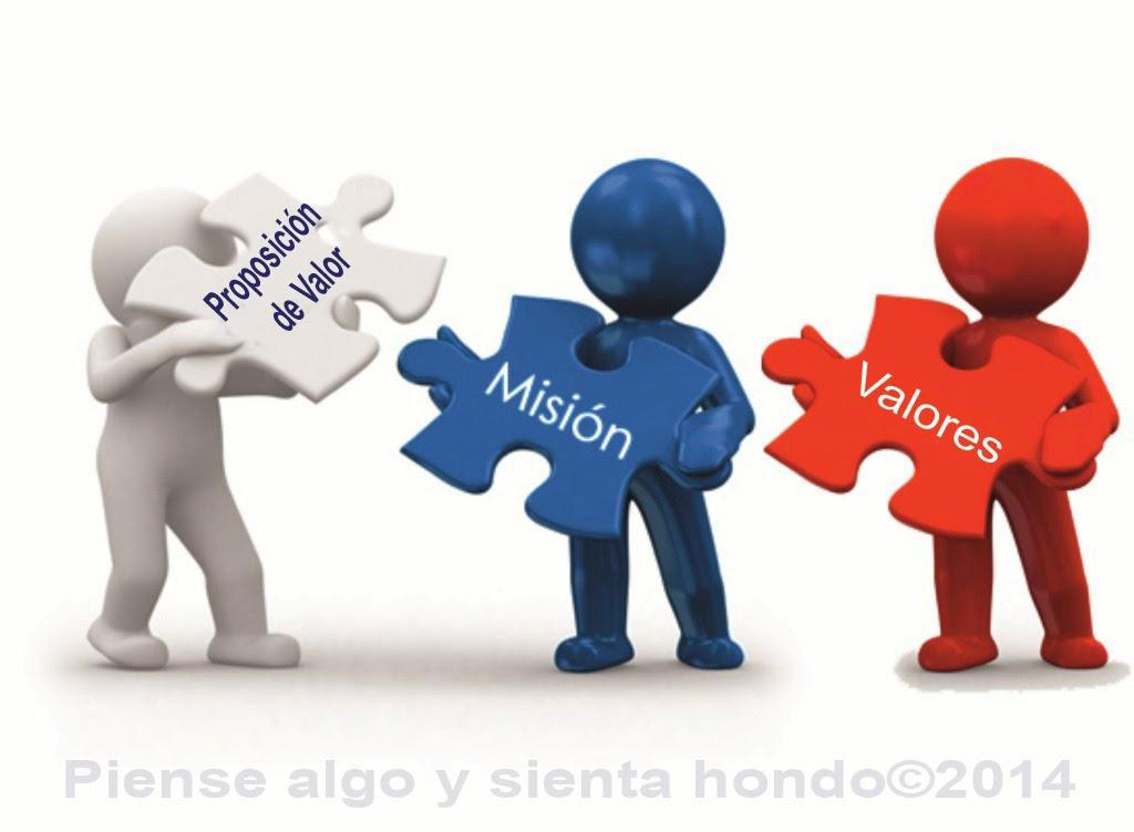 Proposición de valor, misión y valores en los emprendimientos