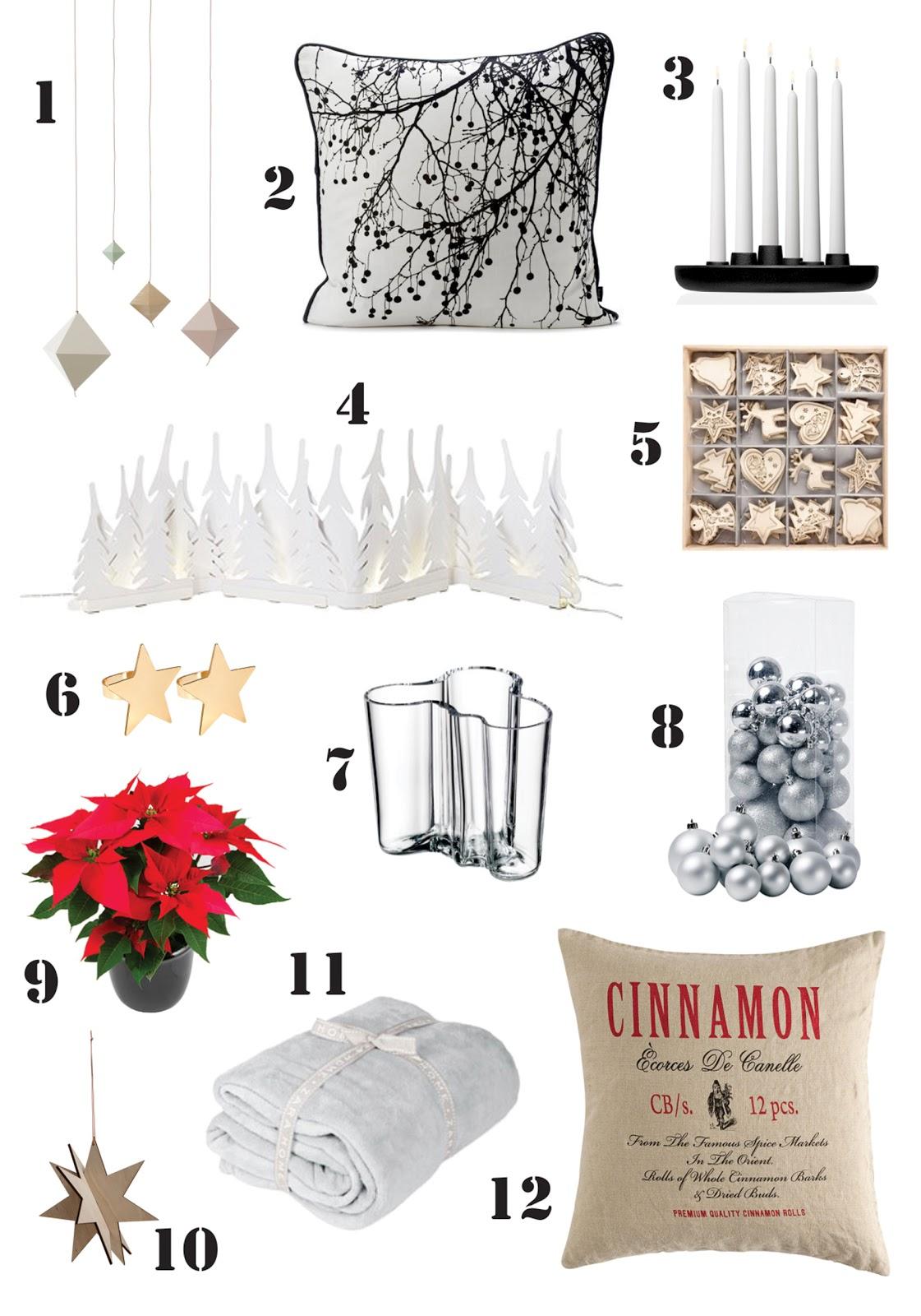 Wish List Christmas Decor