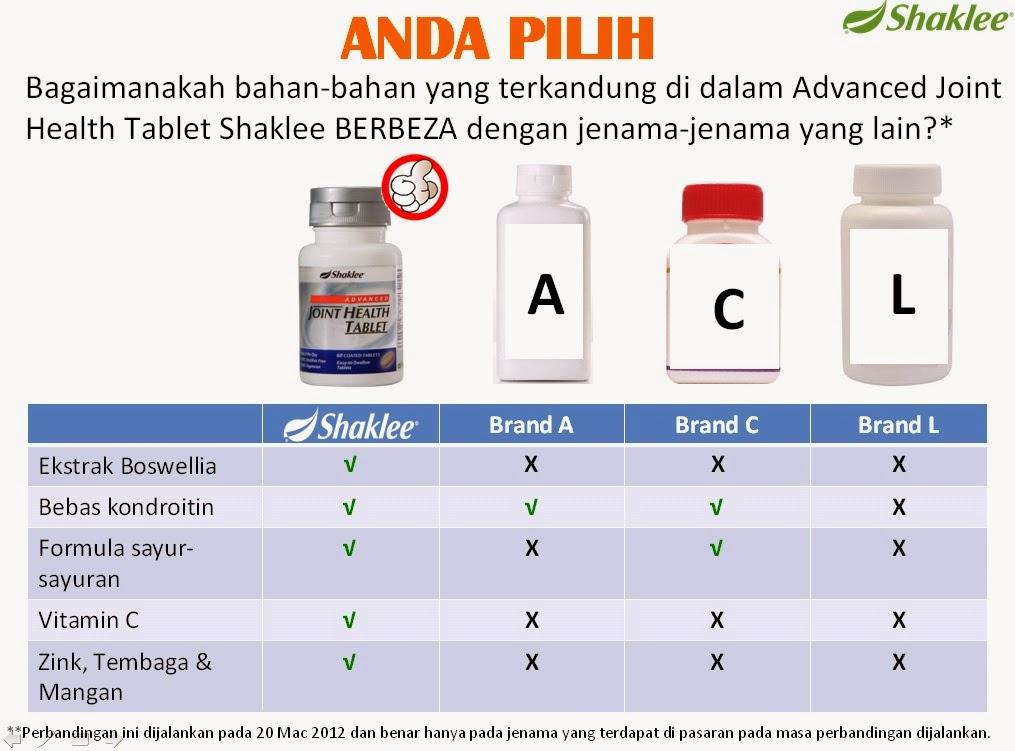 shaklee joint health set