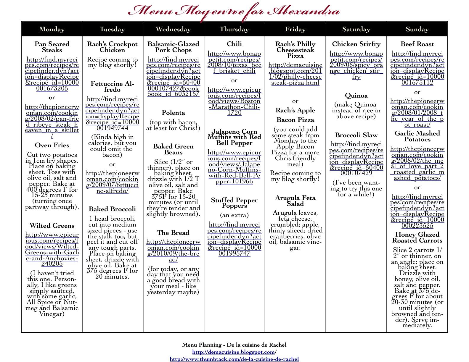 menu planning format - Dorit.mercatodos.co