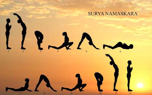 All About The Surya Namaskar