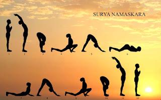 Surya Namaskar Steps