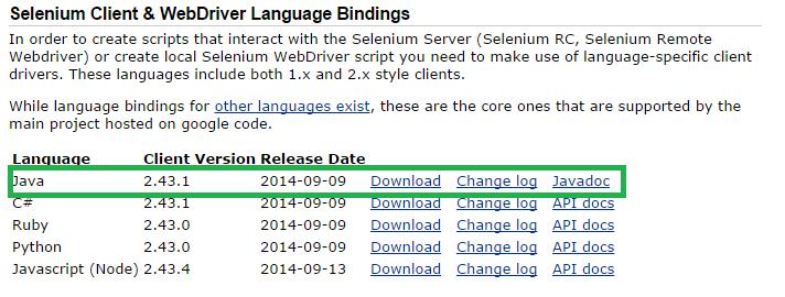 Selenium Download