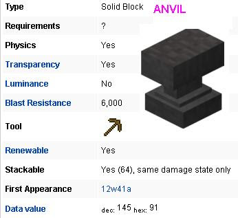 anvil minecraft