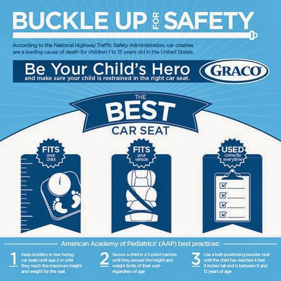 Graco Buckle Up For Safety