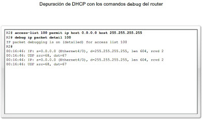 how to stop debug command in cisco