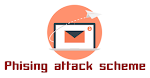 phishing attack,report phishing,internet phishing,computer phishing,phishing email examples scams