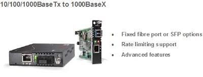 Converter quang tốc độ 1Gbps FRM220-1000ES1
