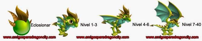 imagen del crecimiento del dragon pterodactilo